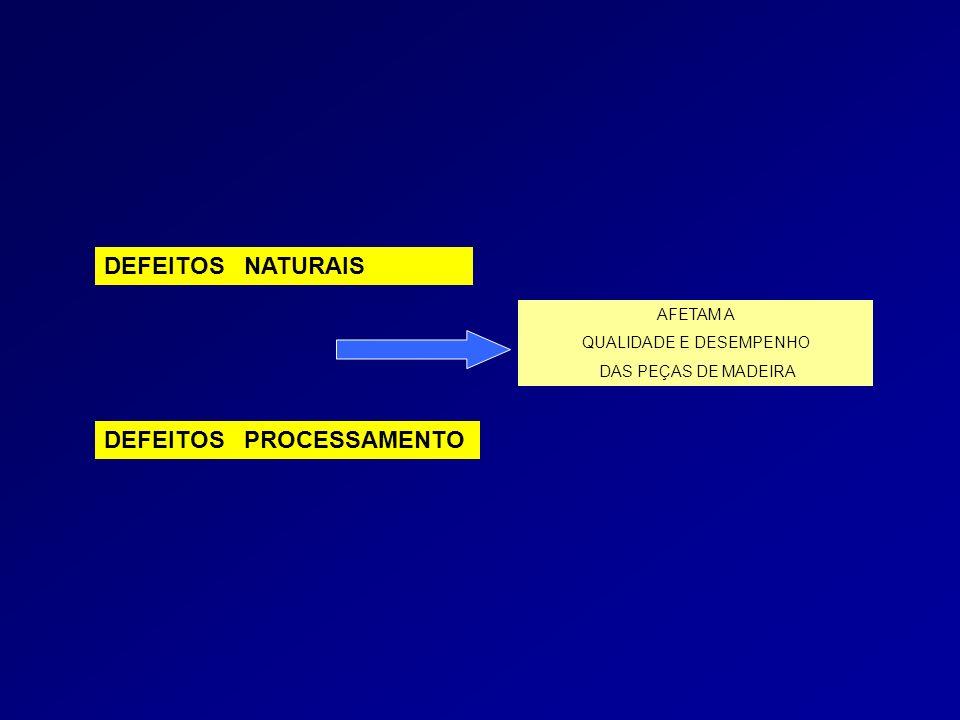DEFEITOS NATURAIS DEFEITOS PROCESSAMENTO AFETAM A QUALIDADE E DESEMPENHO DAS PEÇAS DE MADEIRA