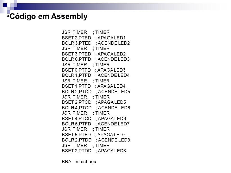 Código em Assembly JSR TIMER ; TIMER BSET 2,PTED ; APAGA LED1 BCLR 3,PTED ; ACENDE LED2 JSR TIMER ; TIMER BSET 3,PTED ; APAGA LED2 BCLR 0,PTFD ; ACEND