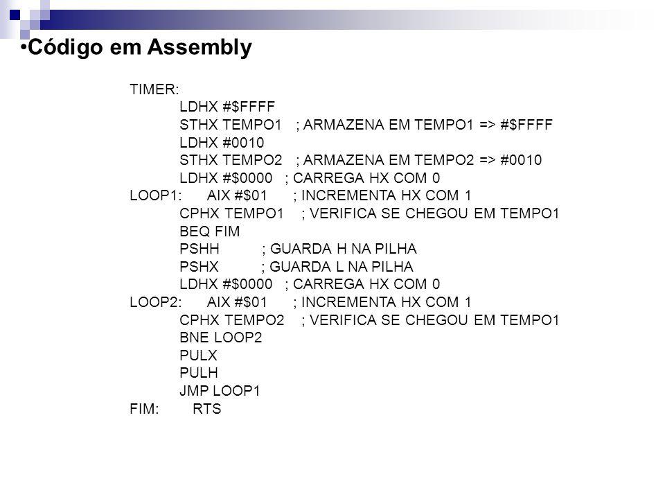 Código em Assembly TIMER: LDHX #$FFFF STHX TEMPO1 ; ARMAZENA EM TEMPO1 => #$FFFF LDHX #0010 STHX TEMPO2 ; ARMAZENA EM TEMPO2 => #0010 LDHX #$0000 ; CA