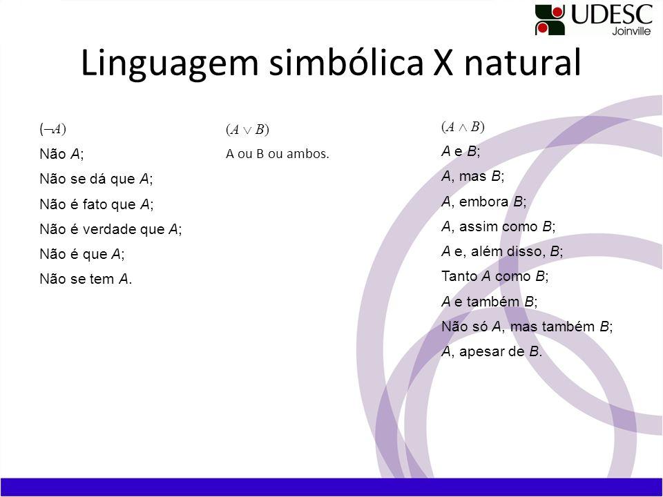 Linguagem simbólica X natural ( A) Não A; Não se dá que A; Não é fato que A; Não é verdade que A; Não é que A; Não se tem A. (A B) A e B; A, mas B; A,