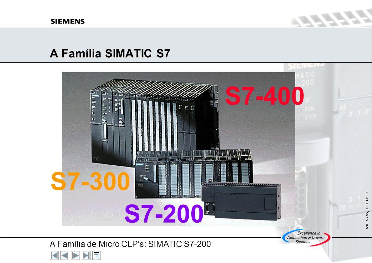 A Família de Micro CLPs: SIMATIC S7-200 A&D AS V5, 03/00 N° 12 Resumo da Família SIMATIC SIMATIC Controller SIMATIC PG SIMATIC PC ASI FM SV SIMATIC DP
