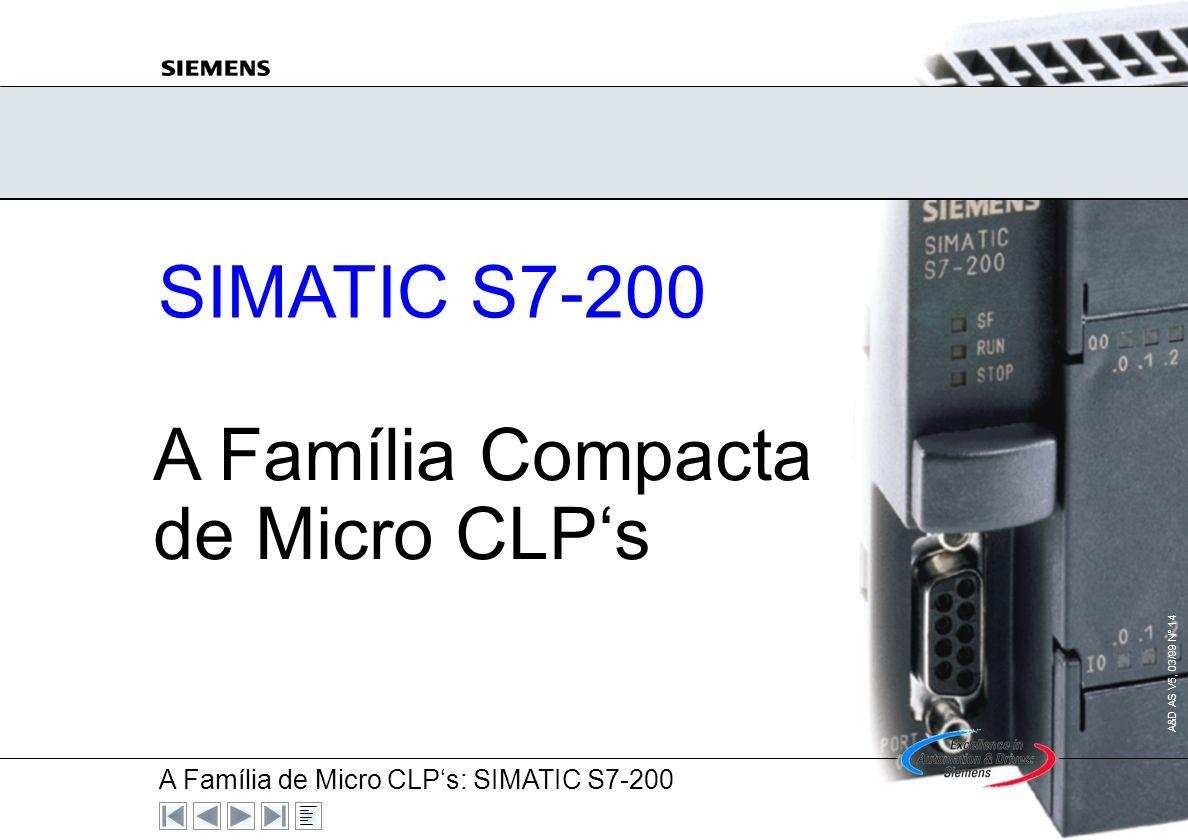 A Família de Micro CLPs: SIMATIC S7-200 A&D AS V5, 03/00 N° 13 S7-200 S7-300 S7-400 A Família SIMATIC S7