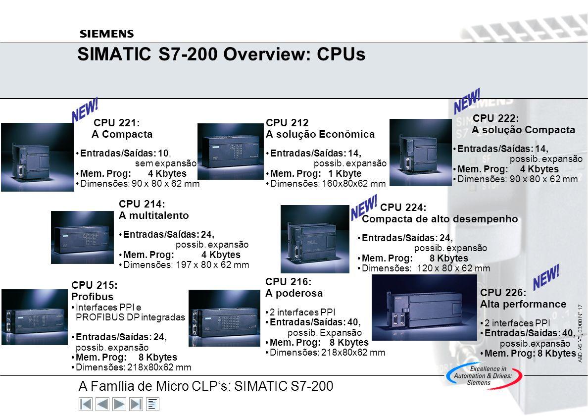 A Família de Micro CLPs: SIMATIC S7-200 A&D AS V5, 03/00 N° 16 Aplicações de Grande Porte S7-400 Aplicações de Médio Porte S7-300 + Dispositivos de Pr