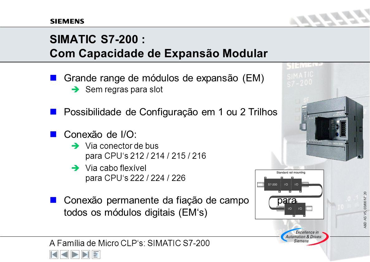 A Família de Micro CLPs: SIMATIC S7-200 A&D AS V5, 03/00 N° 19 CPUs da Série 22X : Para uso sob condições ainda mais difíceis Podem ser utilizadas em