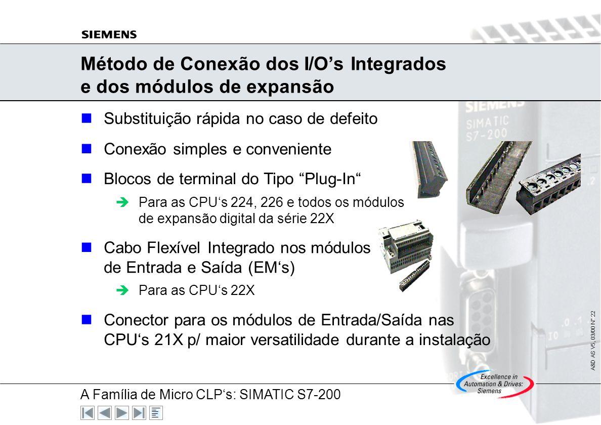 A Família de Micro CLPs: SIMATIC S7-200 A&D AS V5, 03/00 N° 21 Módulos de Expansão Digital Para CPU 21X e CPU 22X