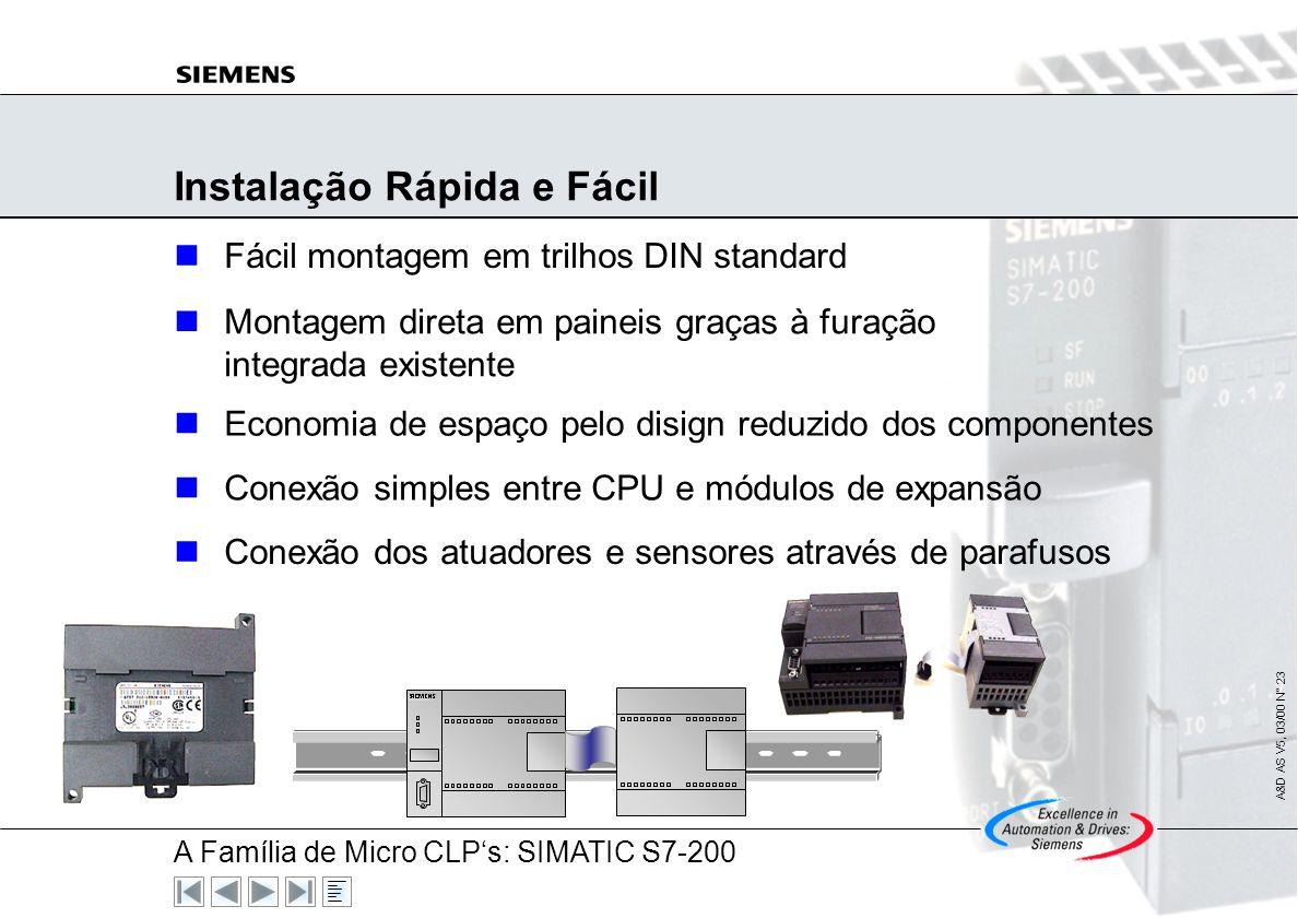 A Família de Micro CLPs: SIMATIC S7-200 A&D AS V5, 03/00 N° 22 Método de Conexão dos I/Os Integrados e dos módulos de expansão Substituição rápida no