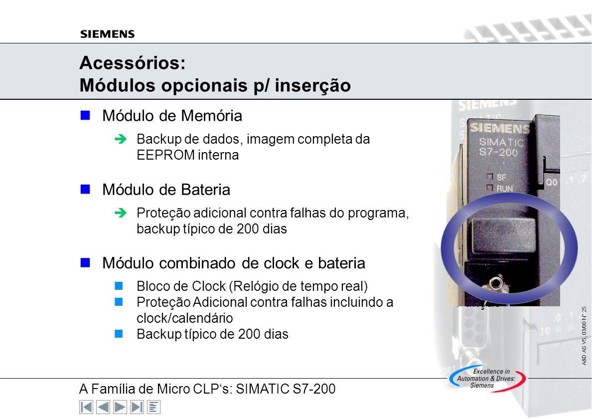 A Família de Micro CLPs: SIMATIC S7-200 A&D AS V5, 03/00 N° 24 SIMATIC S7-200 - Possibilidades de Expansão CPU 221 CPU 212 CPU 222 CPU 214 CPU 224 CPU