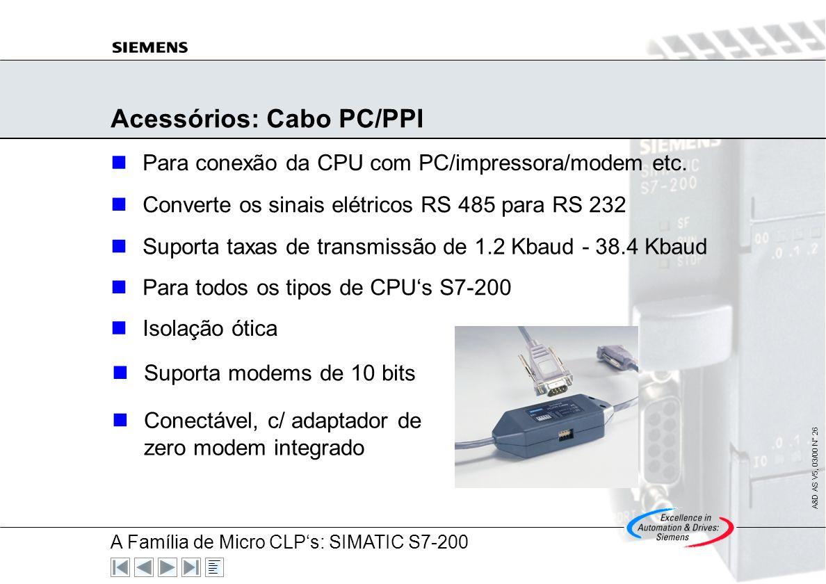 A Família de Micro CLPs: SIMATIC S7-200 A&D AS V5, 03/00 N° 25 Acessórios: Módulos opcionais p/ inserção Módulo combinado de clock e bateria Bloco de