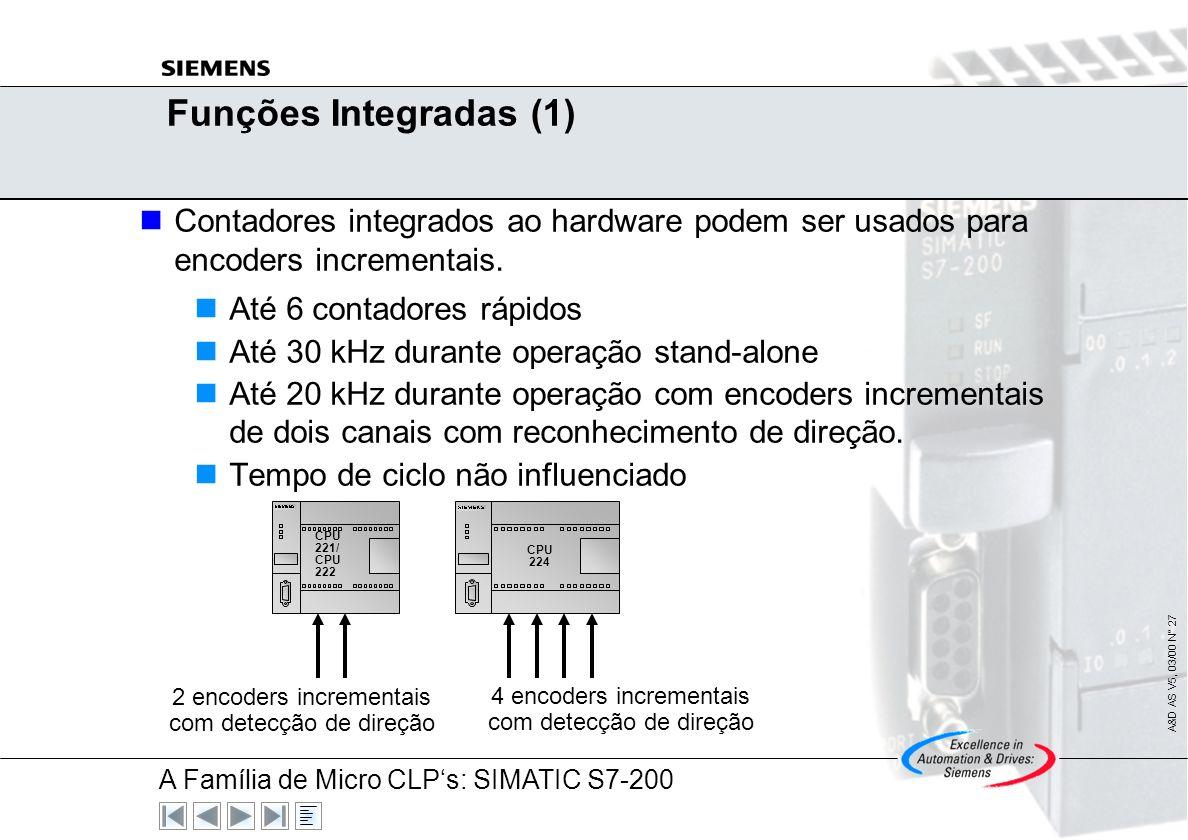 A Família de Micro CLPs: SIMATIC S7-200 A&D AS V5, 03/00 N° 26 Acessórios: Cabo PC/PPI Para conexão da CPU com PC/impressora/modem etc. Isolação ótica