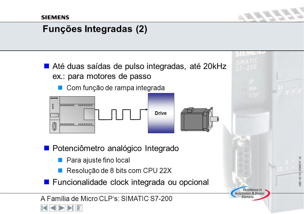A Família de Micro CLPs: SIMATIC S7-200 A&D AS V5, 03/00 N° 27 Funções Integradas (1) Contadores integrados ao hardware podem ser usados para encoders