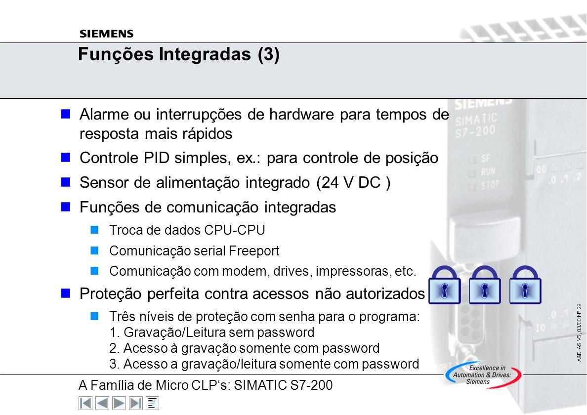 A Família de Micro CLPs: SIMATIC S7-200 A&D AS V5, 03/00 N° 28 Funções Integradas (2) Até duas saídas de pulso integradas, até 20kHz ex.: para motores