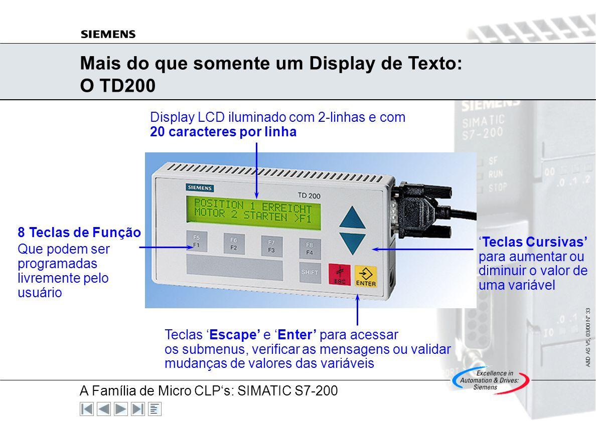 A Família de Micro CLPs: SIMATIC S7-200 A&D AS V5, 03/00 N° 32 TD-200: uma IHM simples e amigável Outras características Baixo custo, facilitando o us