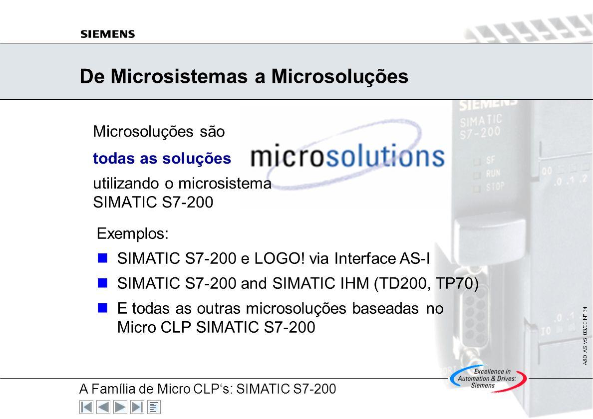 A Família de Micro CLPs: SIMATIC S7-200 A&D AS V5, 03/00 N° 33 Mais do que somente um Display de Texto: O TD200 Display LCD iluminado com 2-linhas e c