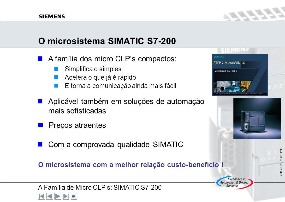 A Família de Micro CLPs: SIMATIC S7-200 A&D AS V5, 03/00 N° 34 De Microsistemas a Microsoluções Microsoluções são todas as soluções utilizando o micro