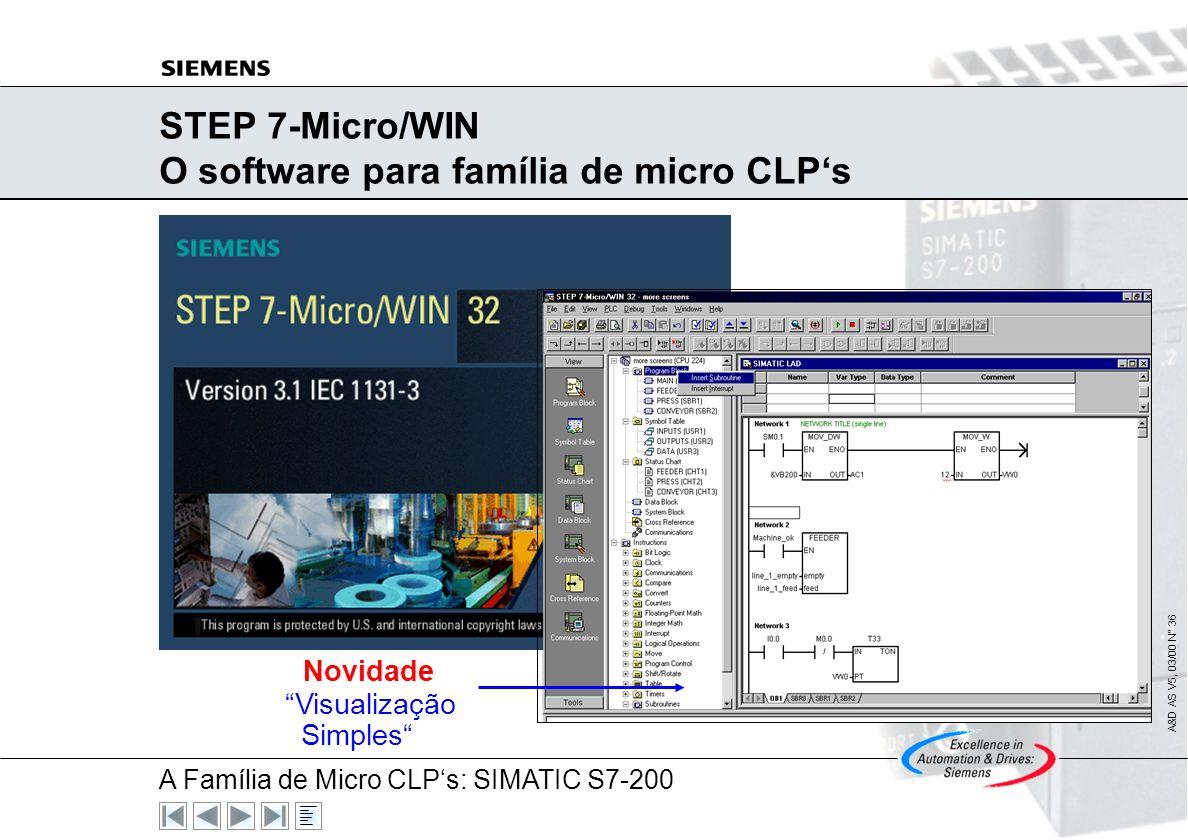 A Família de Micro CLPs: SIMATIC S7-200 A&D AS V5, 03/00 N° 35 A família dos micro CLPs compactos: Simplifica o simples Acelera o que já é rápido E to