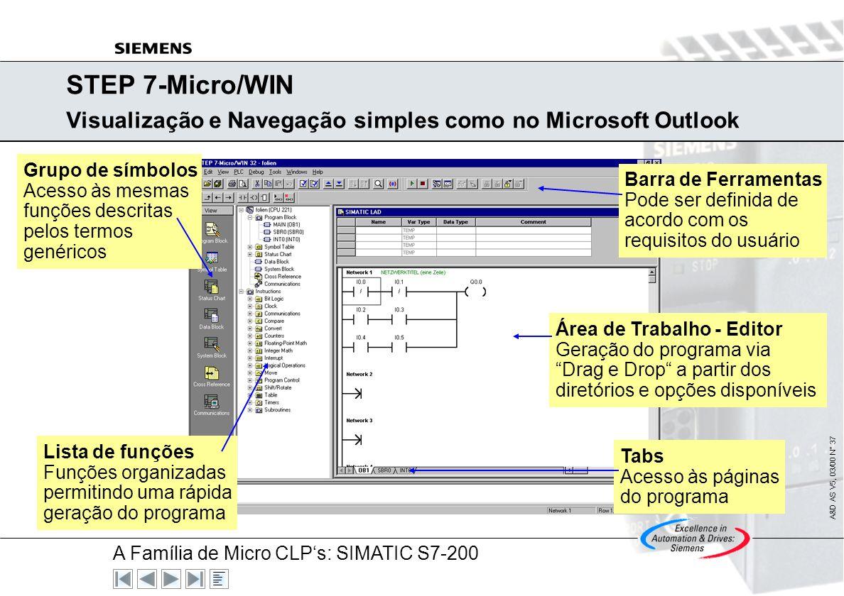 A Família de Micro CLPs: SIMATIC S7-200 A&D AS V5, 03/00 N° 36 STEP 7-Micro/WIN O software para família de micro CLPs Novidade Visualização Simples