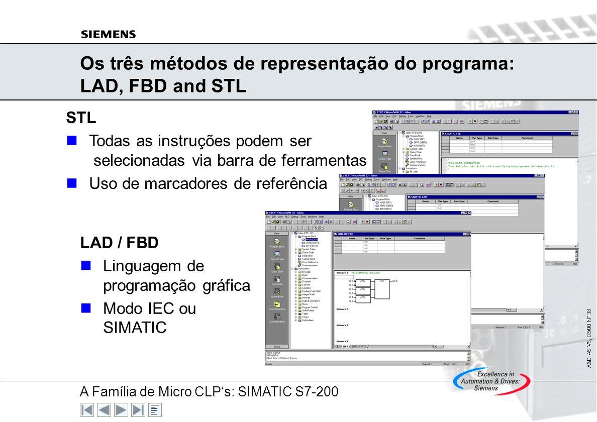 A Família de Micro CLPs: SIMATIC S7-200 A&D AS V5, 03/00 N° 37 STEP 7-Micro/WIN Visualização e Navegação simples como no Microsoft Outlook Grupo de sí
