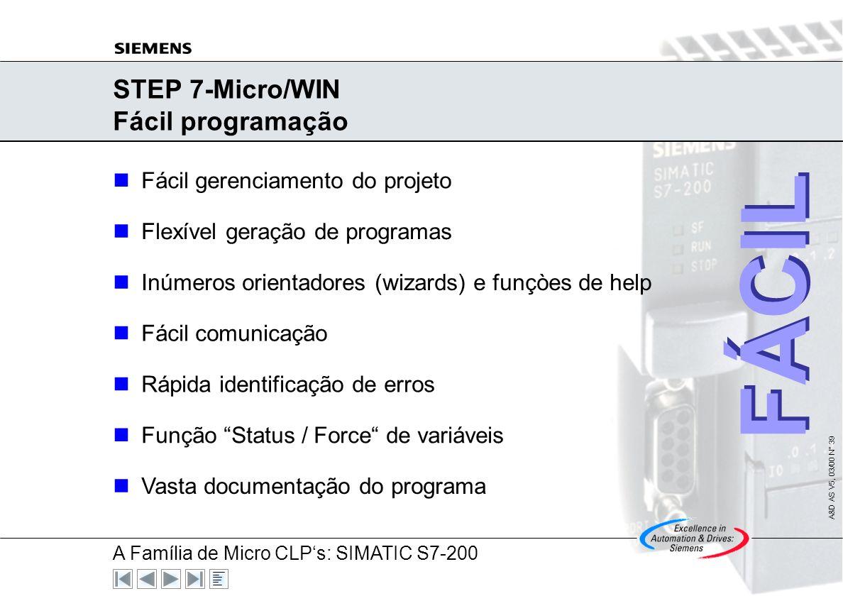 A Família de Micro CLPs: SIMATIC S7-200 A&D AS V5, 03/00 N° 38 Os três métodos de representação do programa: LAD, FBD and STL STL Todas as instruções