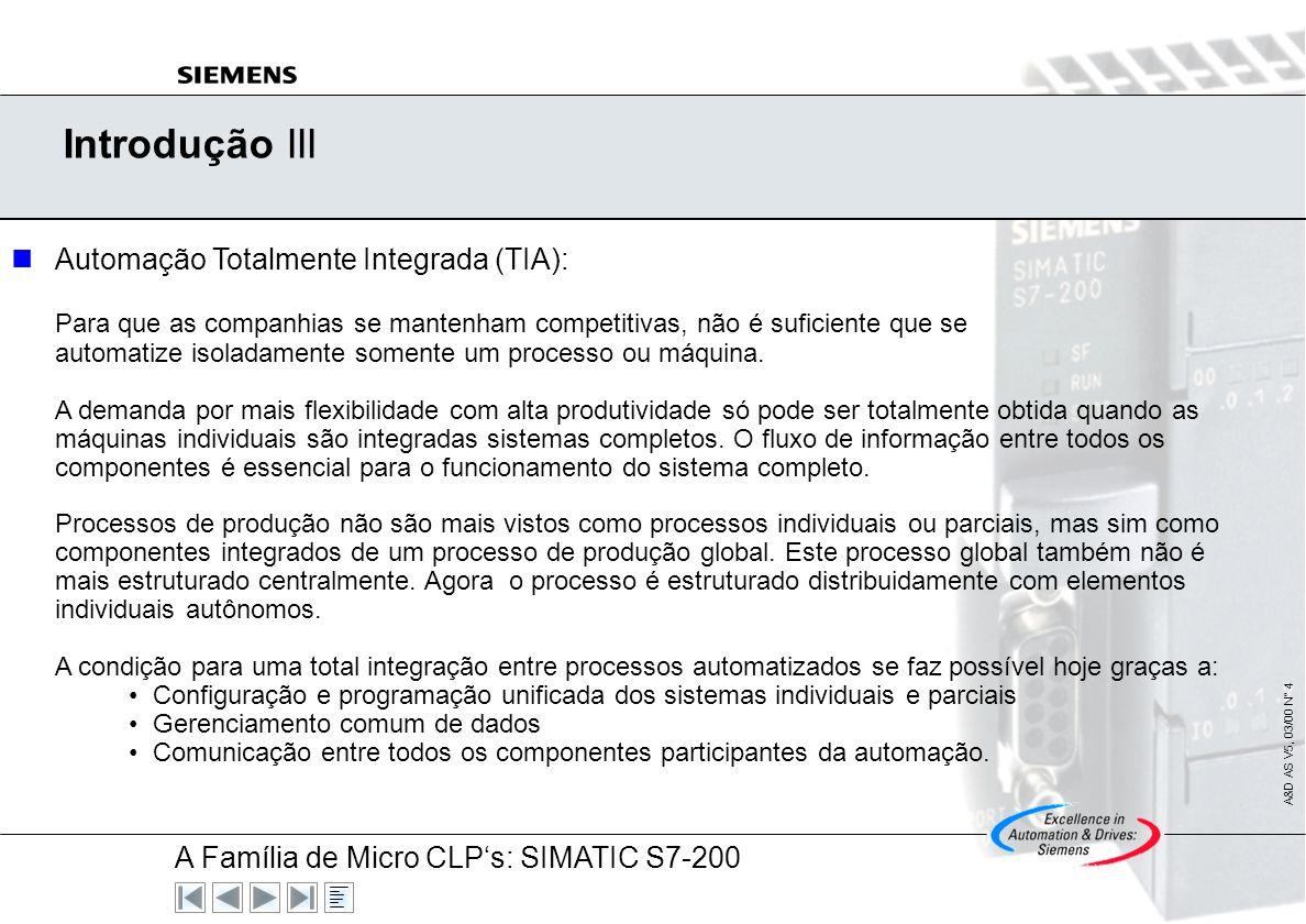 A Família de Micro CLPs: SIMATIC S7-200 A&D AS V5, 03/00 N° 3 Introdução II Controladores: Além do fornecimento de energia, elementos de controle são