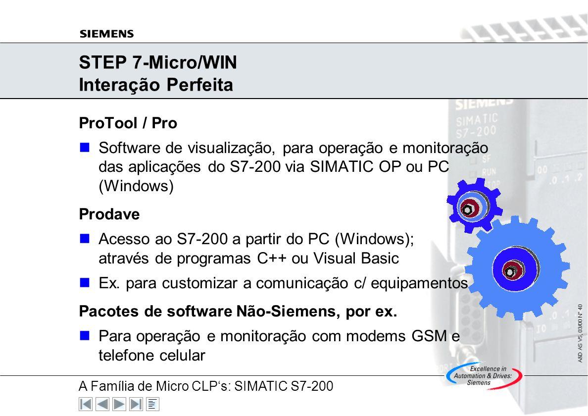 A Família de Micro CLPs: SIMATIC S7-200 A&D AS V5, 03/00 N° 39 STEP 7-Micro/WIN Fácil programação Fácil gerenciamento do projeto Flexível geração de p