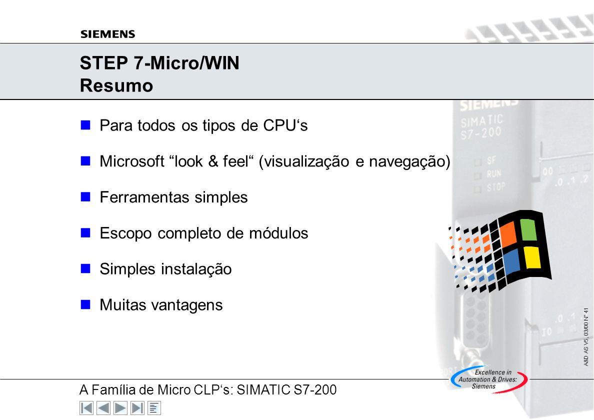 A Família de Micro CLPs: SIMATIC S7-200 A&D AS V5, 03/00 N° 40 STEP 7-Micro/WIN Interação Perfeita ProTool / Pro Software de visualização, para operaç