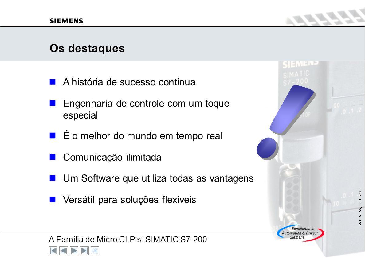 A Família de Micro CLPs: SIMATIC S7-200 A&D AS V5, 03/00 N° 41 STEP 7-Micro/WIN Resumo Para todos os tipos de CPUs Microsoft look & feel (visualização