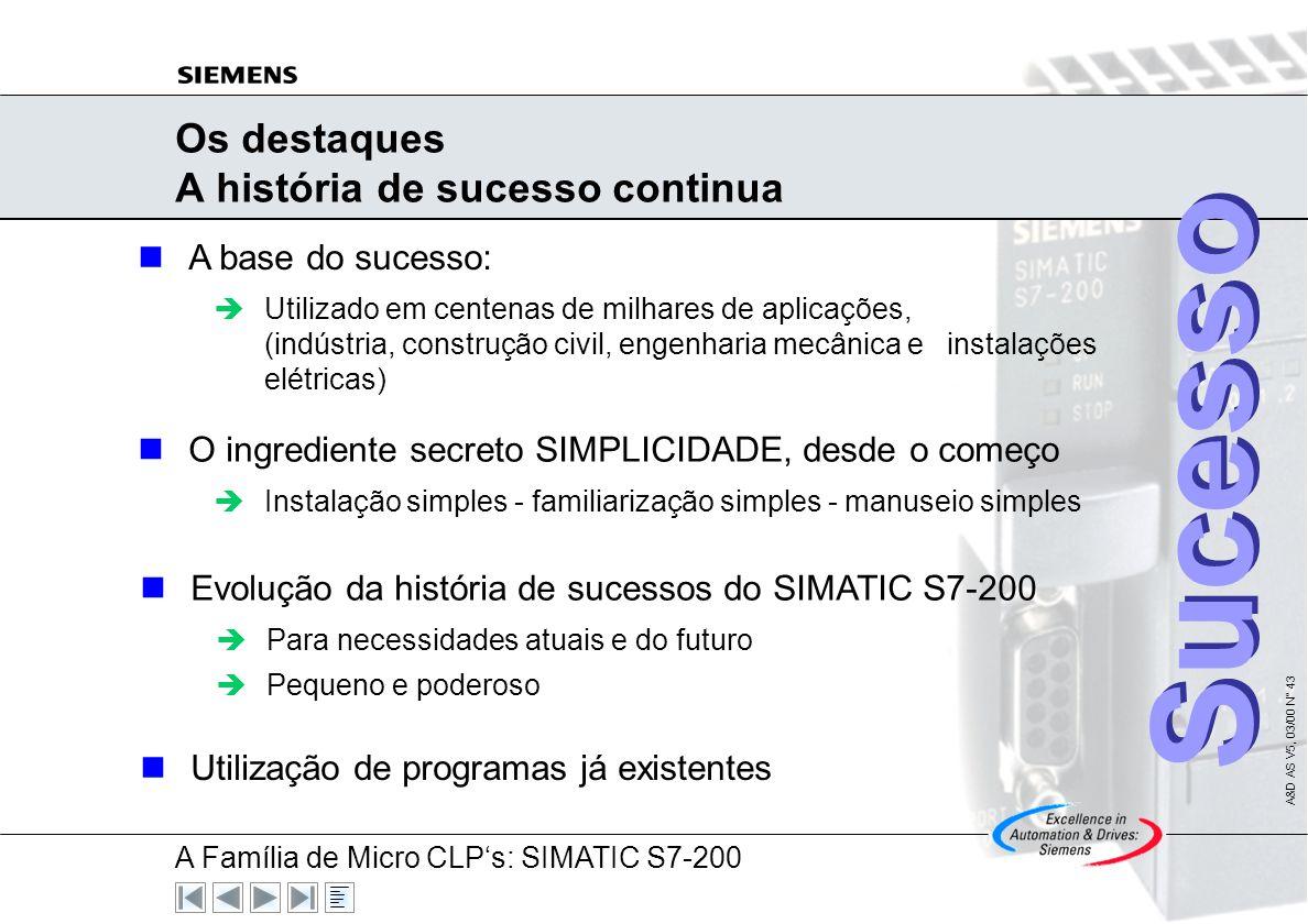 A Família de Micro CLPs: SIMATIC S7-200 A&D AS V5, 03/00 N° 42 Os destaques A história de sucesso continua Um Software que utiliza todas as vantagens