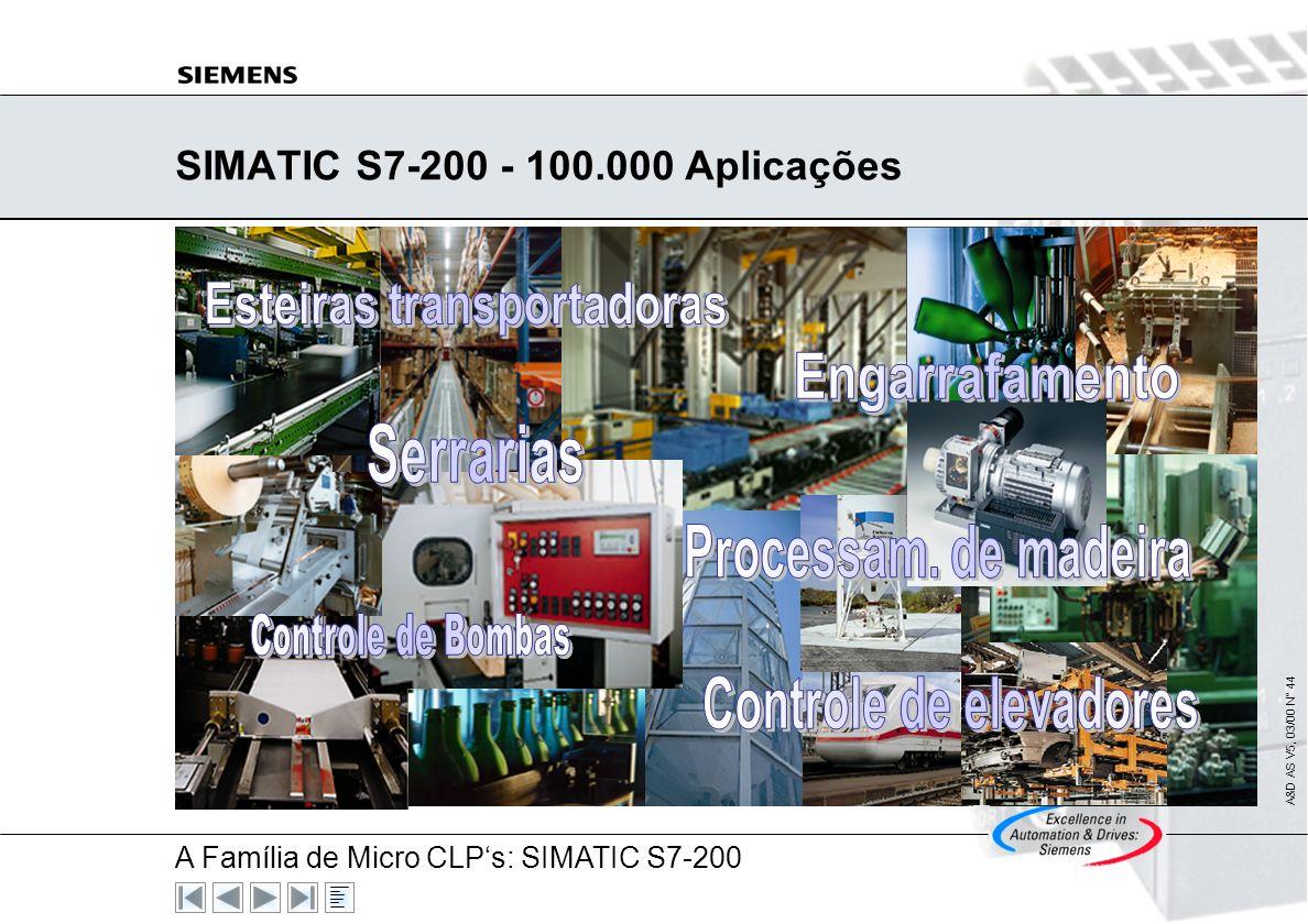 A Família de Micro CLPs: SIMATIC S7-200 A&D AS V5, 03/00 N° 43 Os destaques A história de sucesso continua A base do sucesso: Utilizado em centenas de