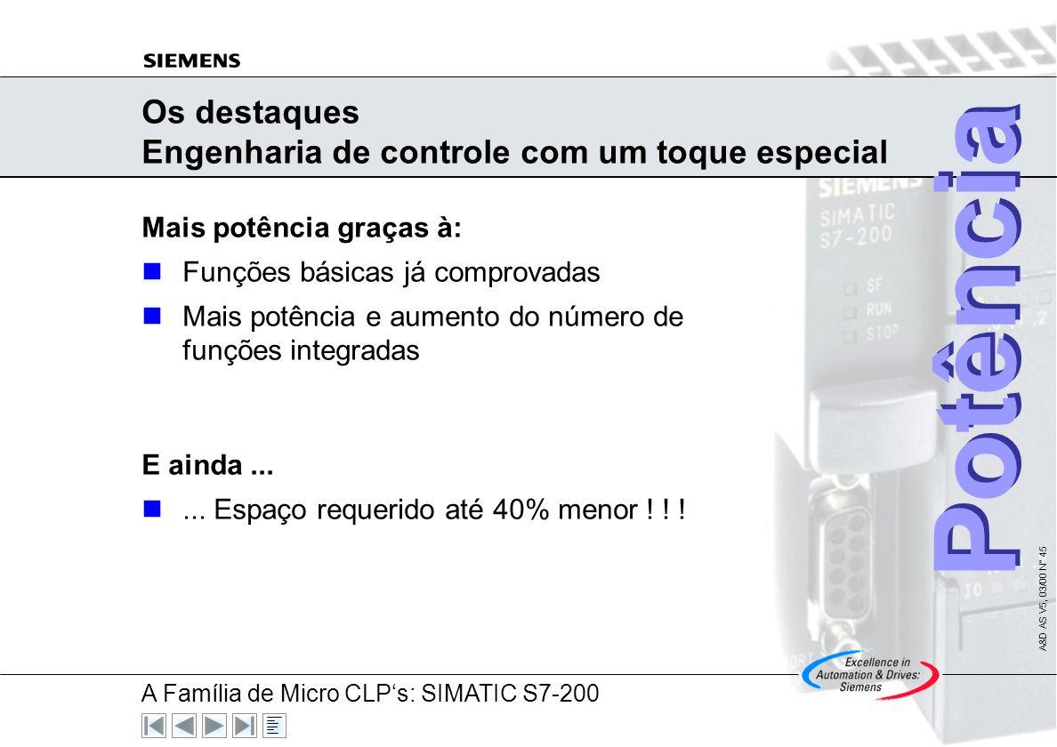 A Família de Micro CLPs: SIMATIC S7-200 A&D AS V5, 03/00 N° 44 SIMATIC S7-200 - 100.000 Aplicações