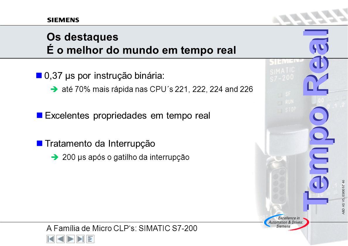 A Família de Micro CLPs: SIMATIC S7-200 A&D AS V5, 03/00 N° 45 Os destaques Engenharia de controle com um toque especial Mais potência graças à: Funçõ