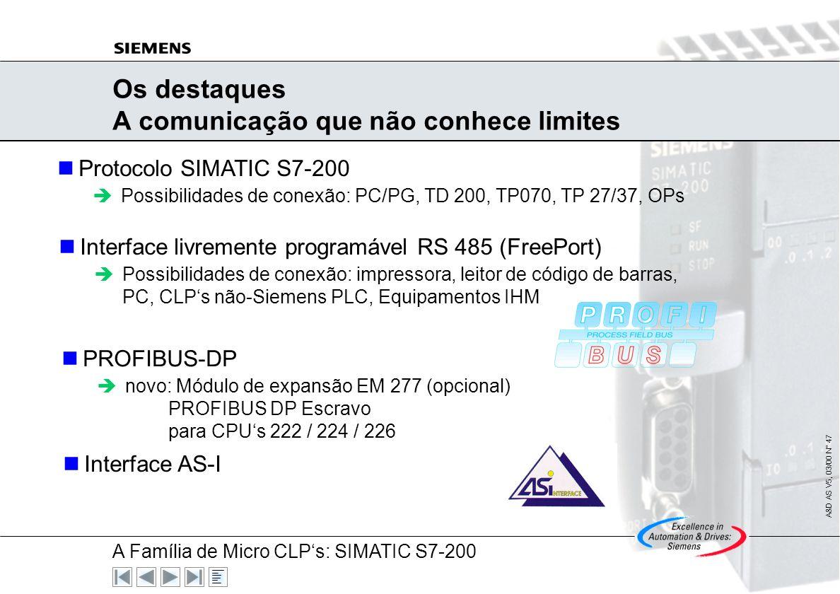 A Família de Micro CLPs: SIMATIC S7-200 A&D AS V5, 03/00 N° 46 Os destaques É o melhor do mundo em tempo real 0,37 µs por instrução binária: até 70% m