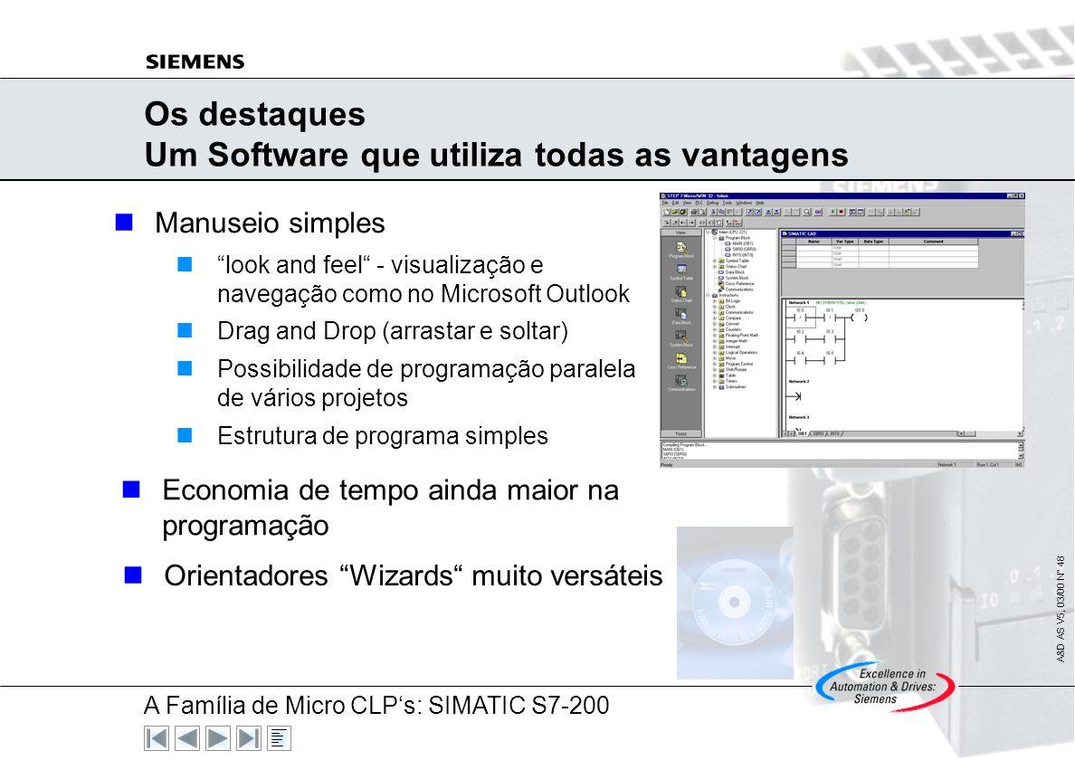 A Família de Micro CLPs: SIMATIC S7-200 A&D AS V5, 03/00 N° 47 Os destaques A comunicação que não conhece limites Protocolo SIMATIC S7-200 Possibilida