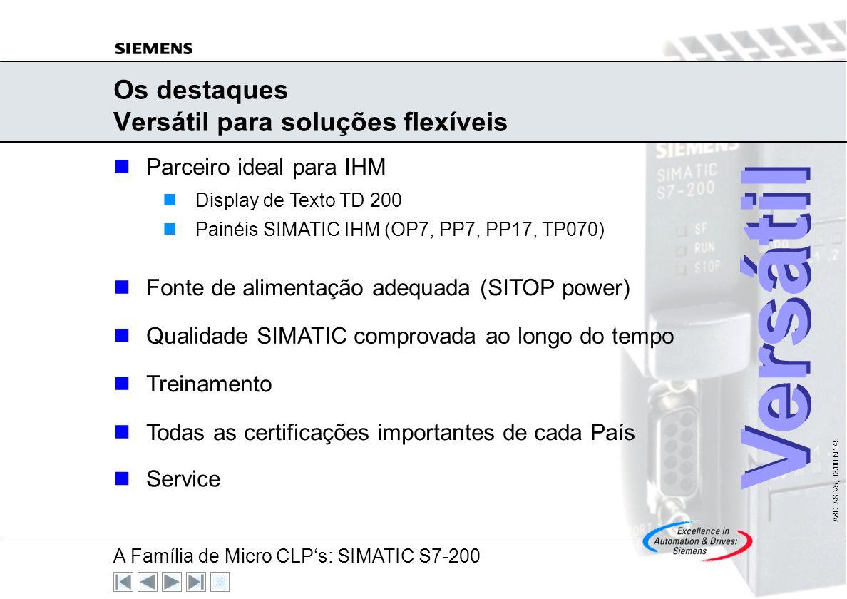 A Família de Micro CLPs: SIMATIC S7-200 A&D AS V5, 03/00 N° 48 Os destaques Um Software que utiliza todas as vantagens Manuseio simples look and feel