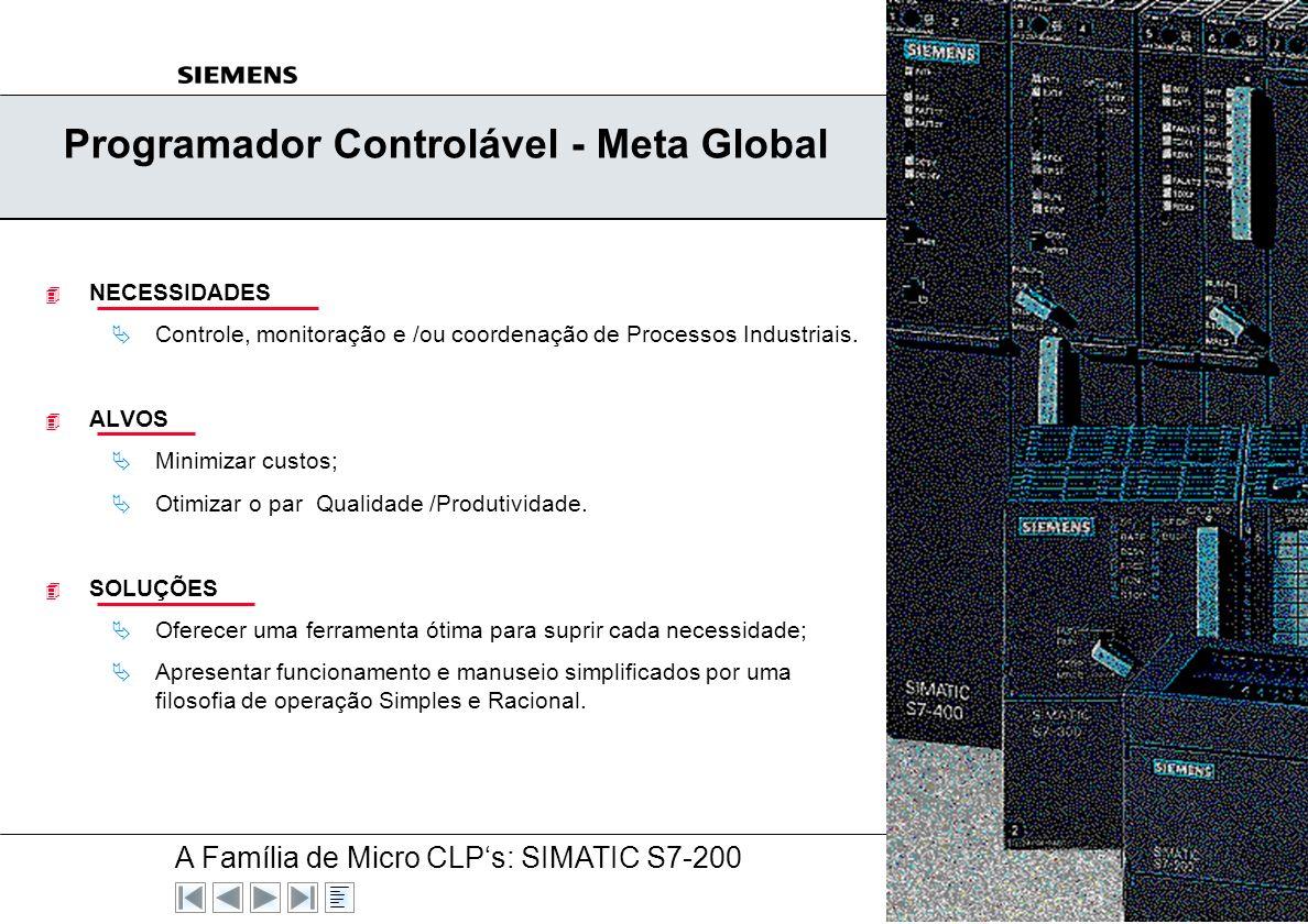 A Família de Micro CLPs: SIMATIC S7-200 A&D AS V5, 03/00 N° 4 Introdução III Automação Totalmente Integrada (TIA): Para que as companhias se mantenham