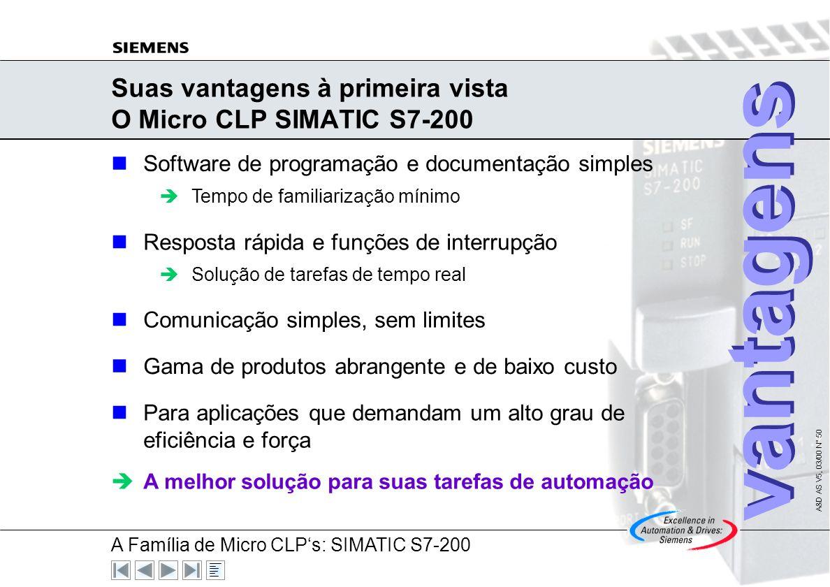 A Família de Micro CLPs: SIMATIC S7-200 A&D AS V5, 03/00 N° 49 Os destaques Versátil para soluções flexíveis Parceiro ideal para IHM Display de Texto
