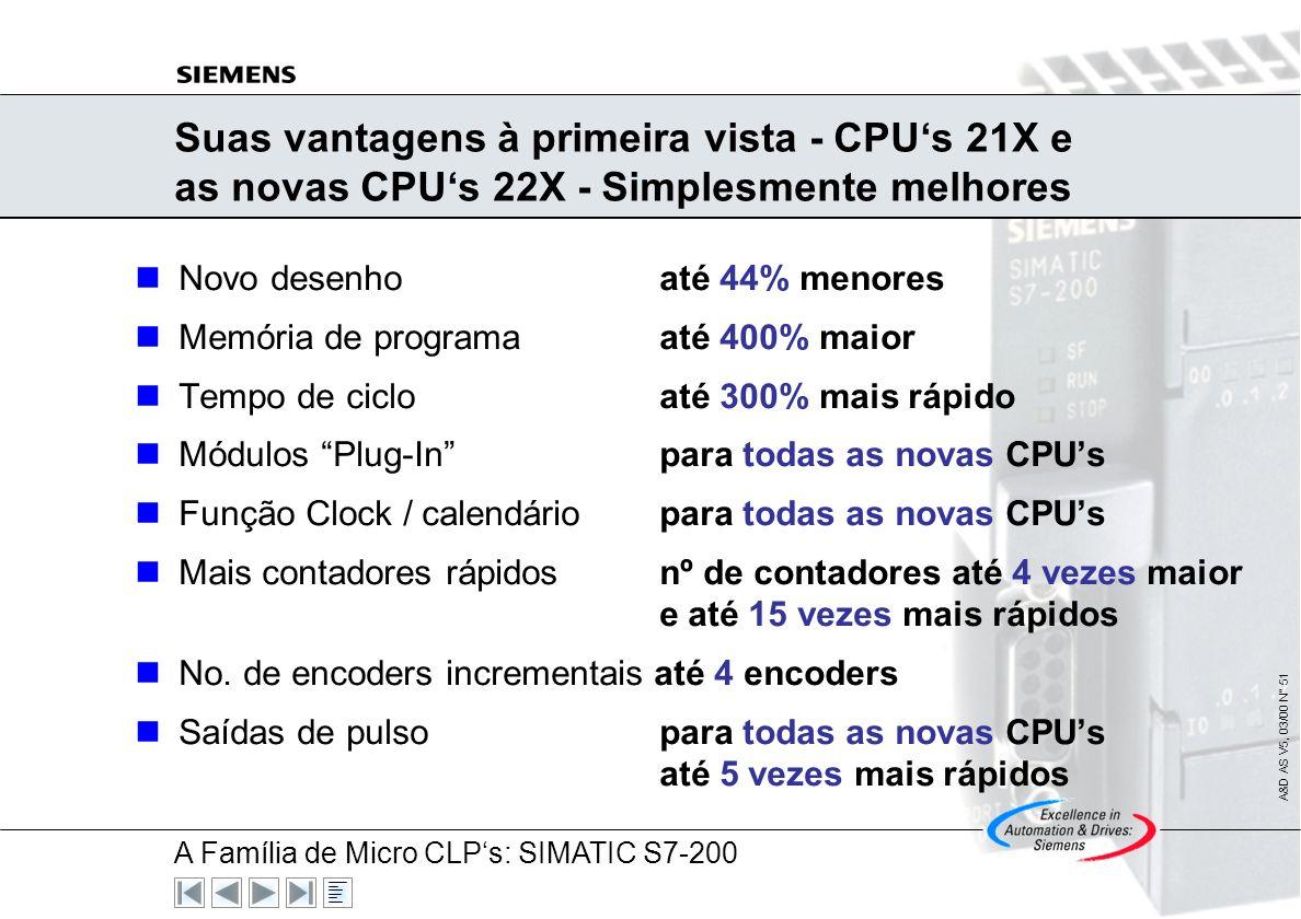 A Família de Micro CLPs: SIMATIC S7-200 A&D AS V5, 03/00 N° 50 Suas vantagens à primeira vista O Micro CLP SIMATIC S7-200 Software de programação e do