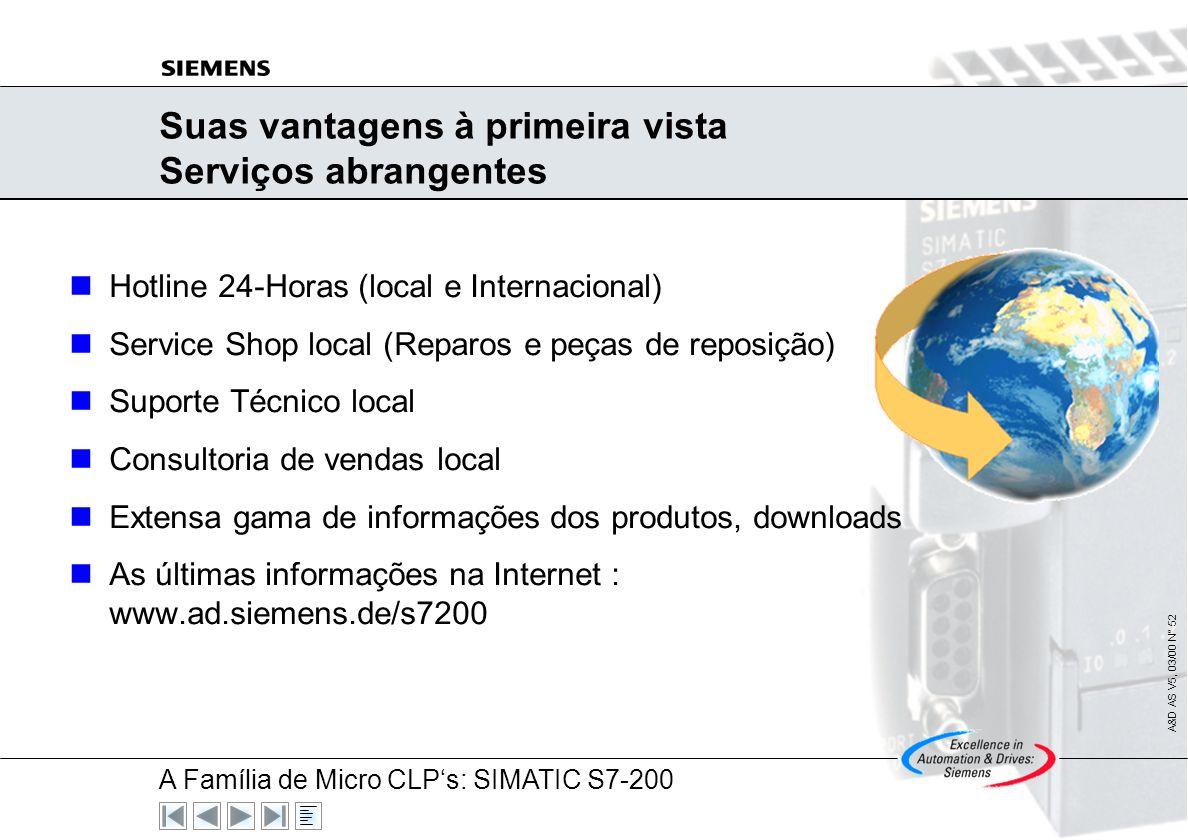 A Família de Micro CLPs: SIMATIC S7-200 A&D AS V5, 03/00 N° 51 Suas vantagens à primeira vista - CPUs 21X e as novas CPUs 22X - Simplesmente melhores