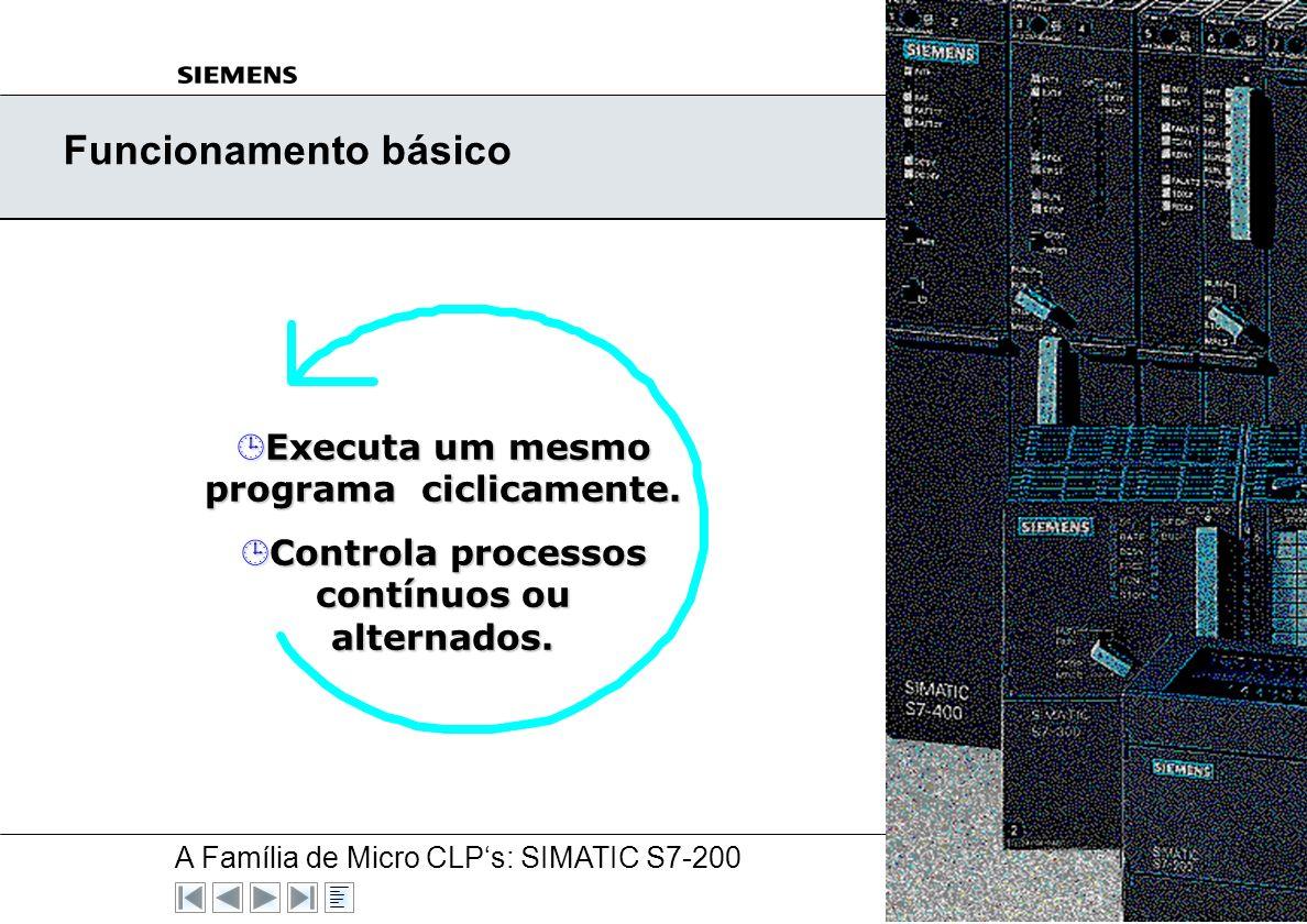A Família de Micro CLPs: SIMATIC S7-200 A&D AS V5, 03/00 N° 5 Programador Controlável - Meta Global 4 NECESSIDADES Controle, monitoração e /ou coorden