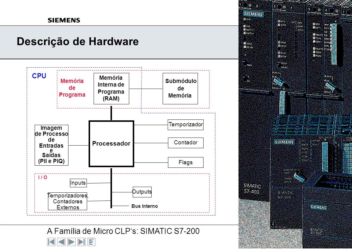 A Família de Micro CLPs: SIMATIC S7-200 A&D AS V5, 03/00 N° 6 Executa um mesmo programa ciclicamente. Executa um mesmo programa ciclicamente. Controla