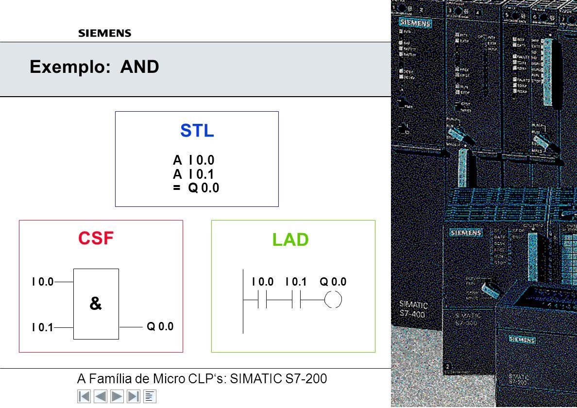 A Família de Micro CLPs: SIMATIC S7-200 A&D AS V5, 03/00 N° 8 Programação - Responsável pela lógica aplicada às entradas - Possui três linguagens de p