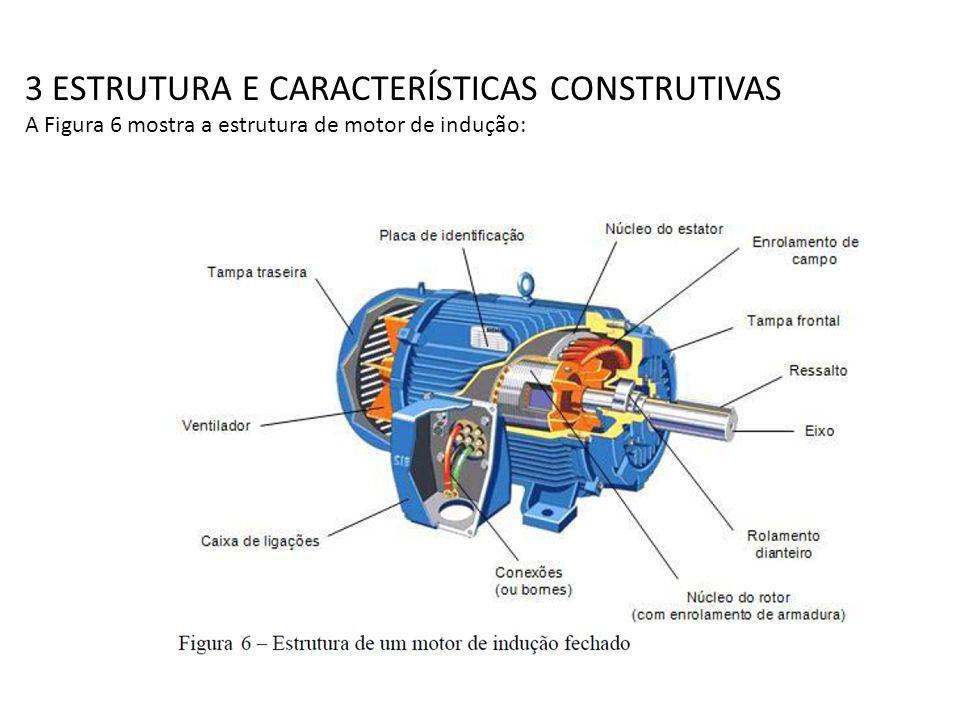 3 ESTRUTURA E CARACTERÍSTICAS CONSTRUTIVAS A Figura 6 mostra a estrutura de motor de indução:
