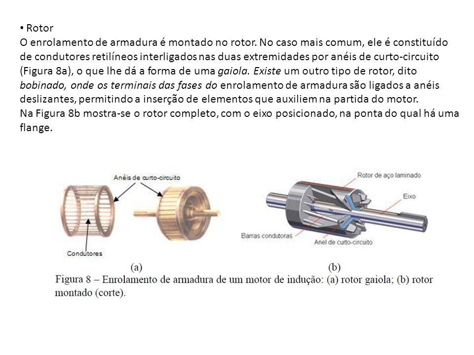 Rotor O enrolamento de armadura é montado no rotor. No caso mais comum, ele é constituído de condutores retilíneos interligados nas duas extremidades