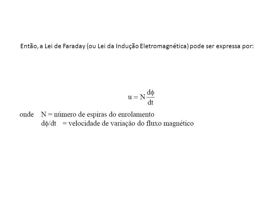 Então, a Lei de Faraday (ou Lei da Indução Eletromagnética) pode ser expressa por: