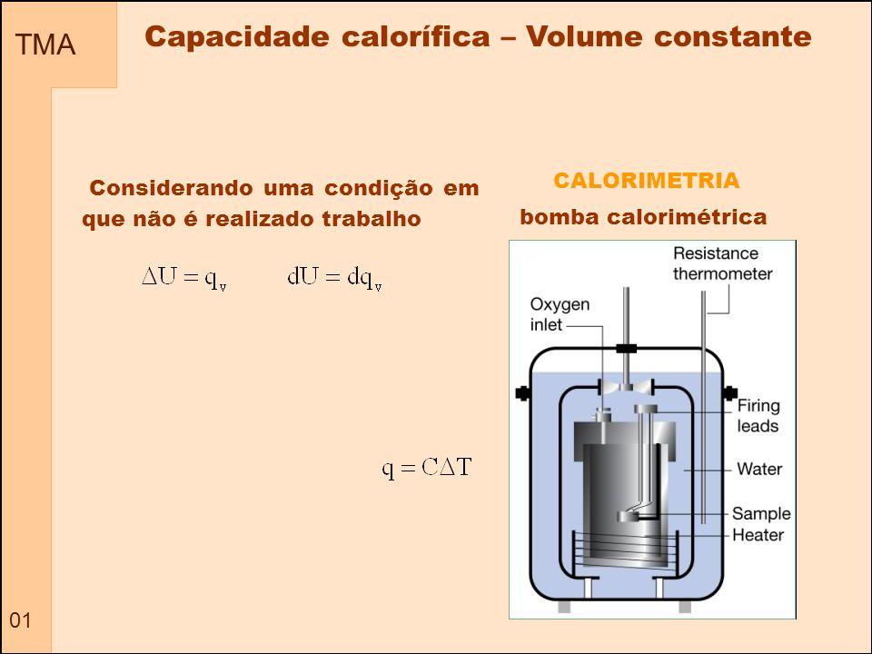 TMA 01 Considerando uma condição em que não é realizado trabalho CALORIMETRIA bomba calorimétrica Capacidade calorífica – Volume constante