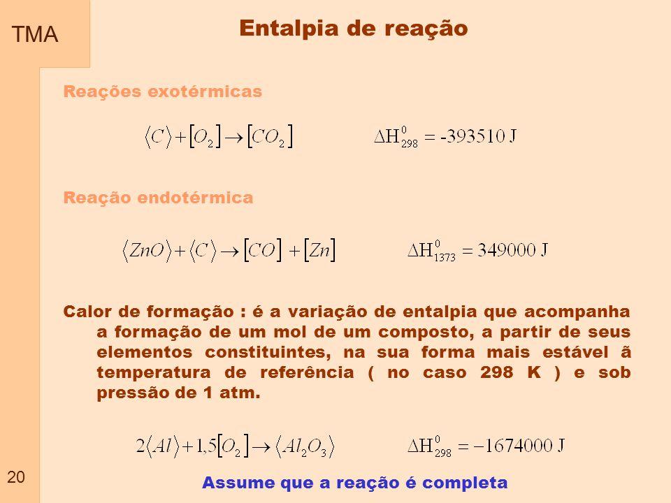 TMA 20 Calor de formação : é a variação de entalpia que acompanha a formação de um mol de um composto, a partir de seus elementos constituintes, na su