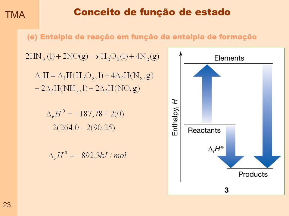 TMA 23 (e) Entalpia de reação em função da entalpia de formação Conceito de função de estado