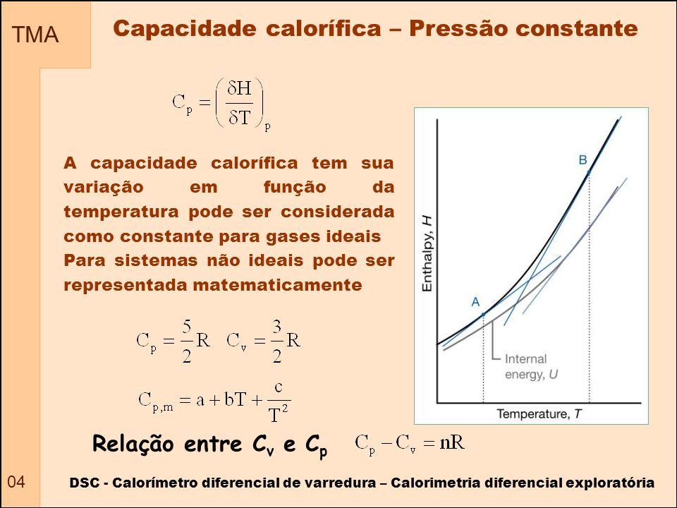 TMA 04 A capacidade calorífica tem sua variação em função da temperatura pode ser considerada como constante para gases ideais Para sistemas não ideai