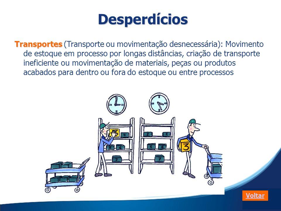 Transportes Transportes (Transporte ou movimentação desnecessária): Movimento de estoque em processo por longas distâncias, criação de transporte inef