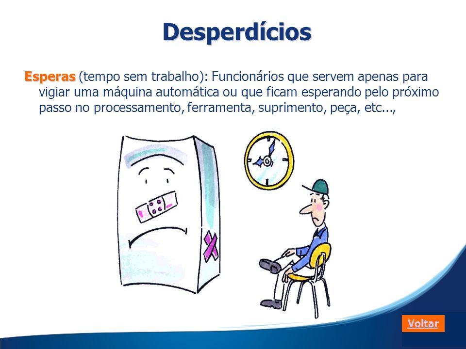 Desperdícios Esperas Esperas (tempo sem trabalho): Funcionários que servem apenas para vigiar uma máquina automática ou que ficam esperando pelo próxi