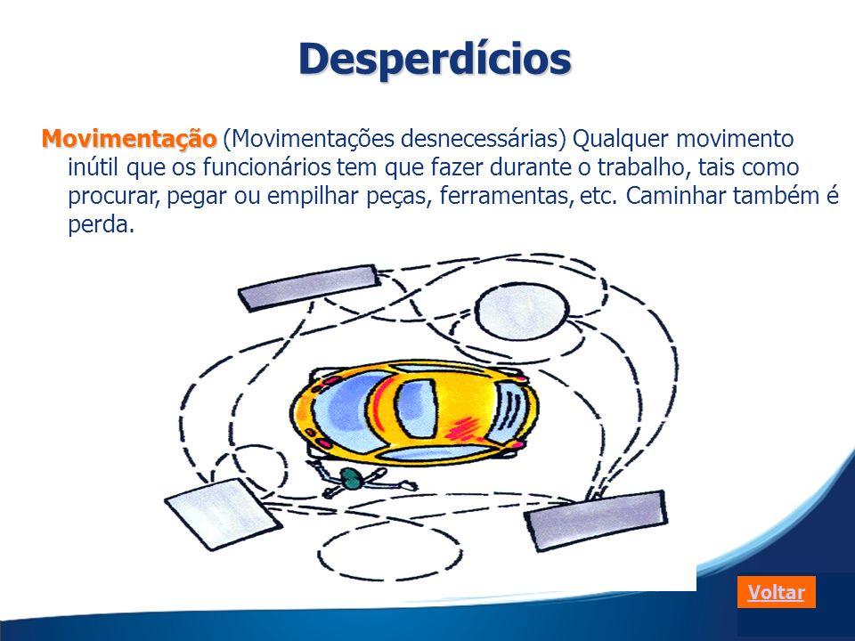 Movimentação Movimentação (Movimentações desnecessárias) Qualquer movimento inútil que os funcionários tem que fazer durante o trabalho, tais como pro